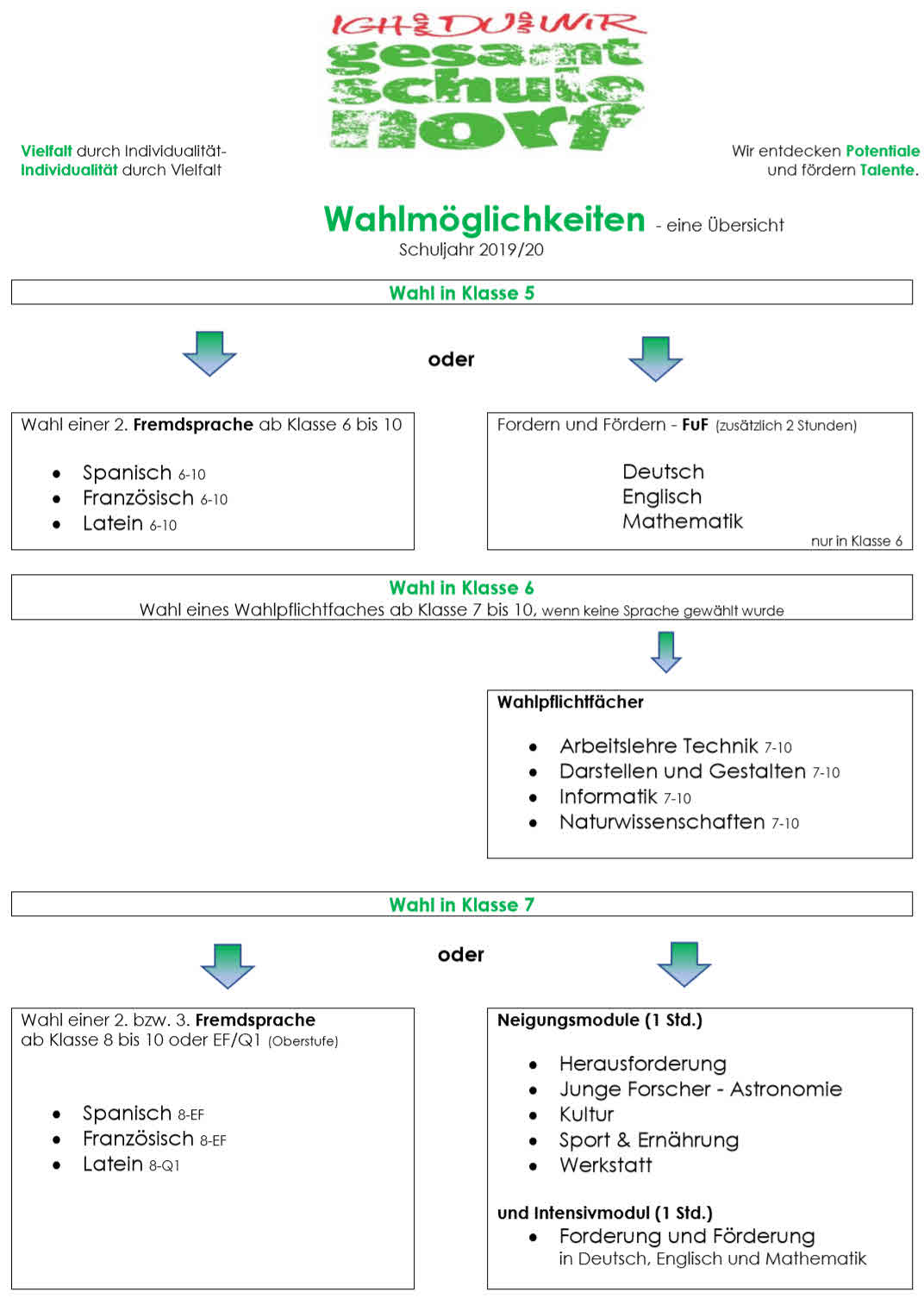 WP-Anwahl_19_20